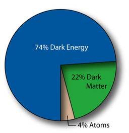 dark matter without big bang - photo #30